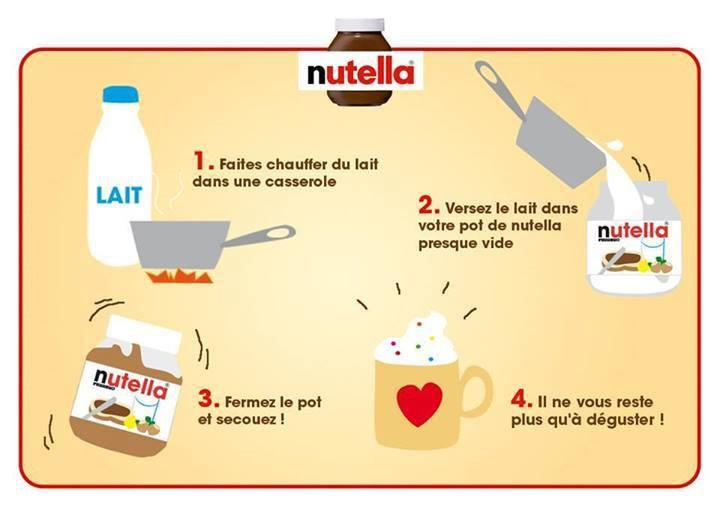 finir son pot de nutella